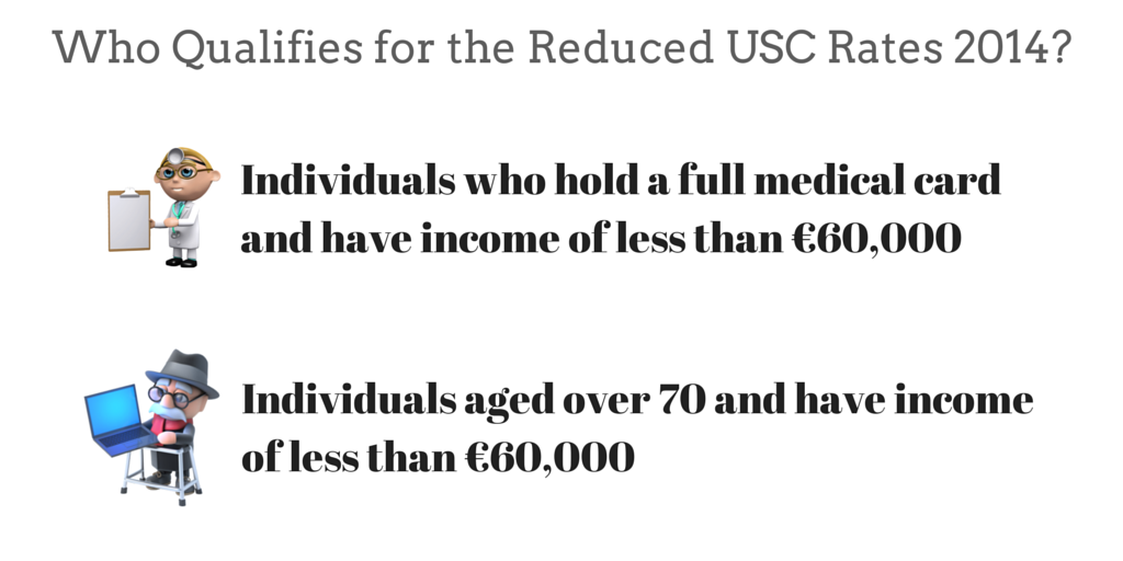 Understanding your payslip – Part 3: How much USC should I