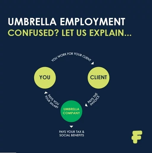 umbrella companies explainer